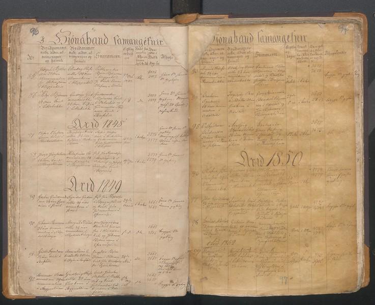 1847 kb. Staðarb. Hún (Gifting Helgi Bj.-Guðrún)