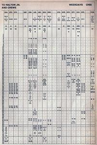 North Wales Coast 1977 WTT (Up line)