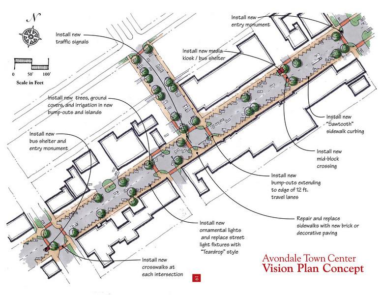 Avondale_Town+Center+Vision+Plan_0023.jpg