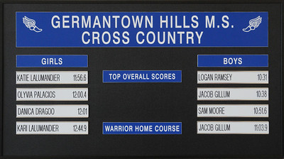 GHMS CC Record Board