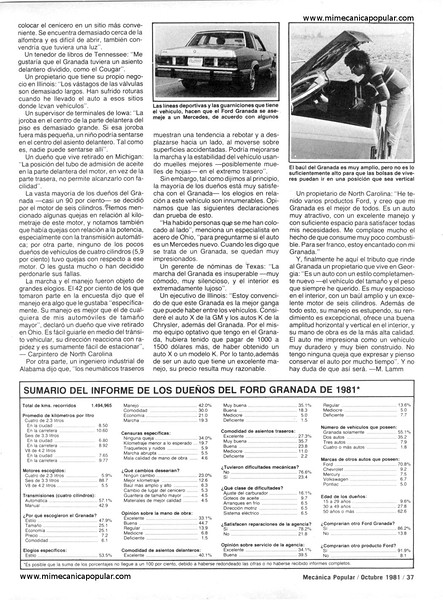 informe_de_los_duenos_ford_granada_octubre_1981-03g.jpg