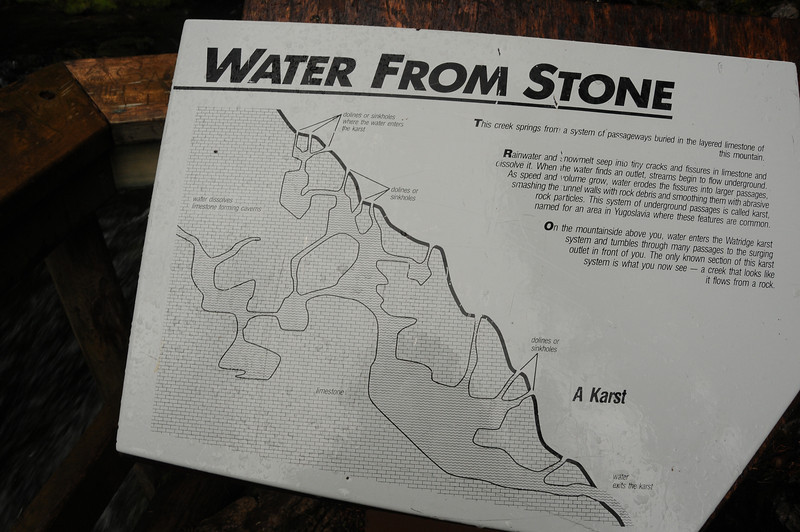 What the karst is all about.