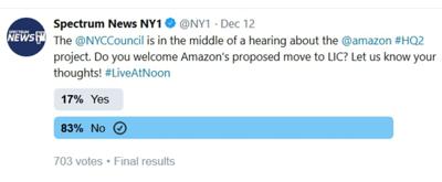 amazon poll