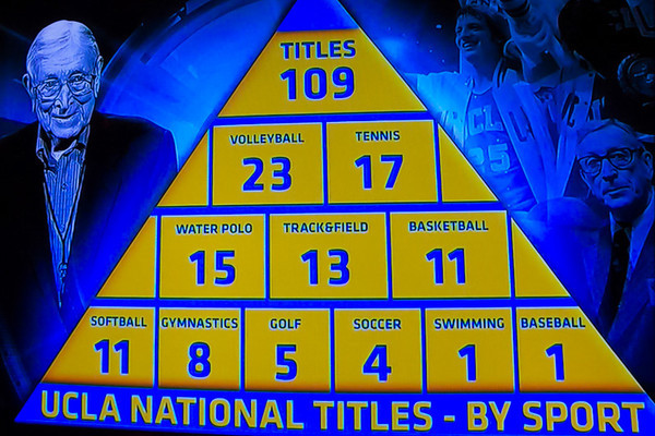 June 26 - The pyramid says it all.jpg