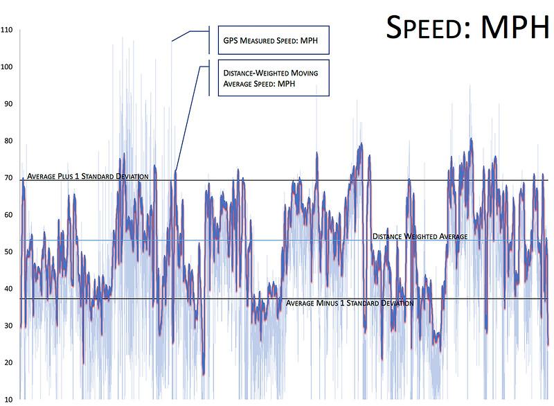 Speed-II.jpg