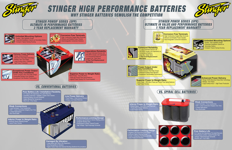 battery compare.jpg