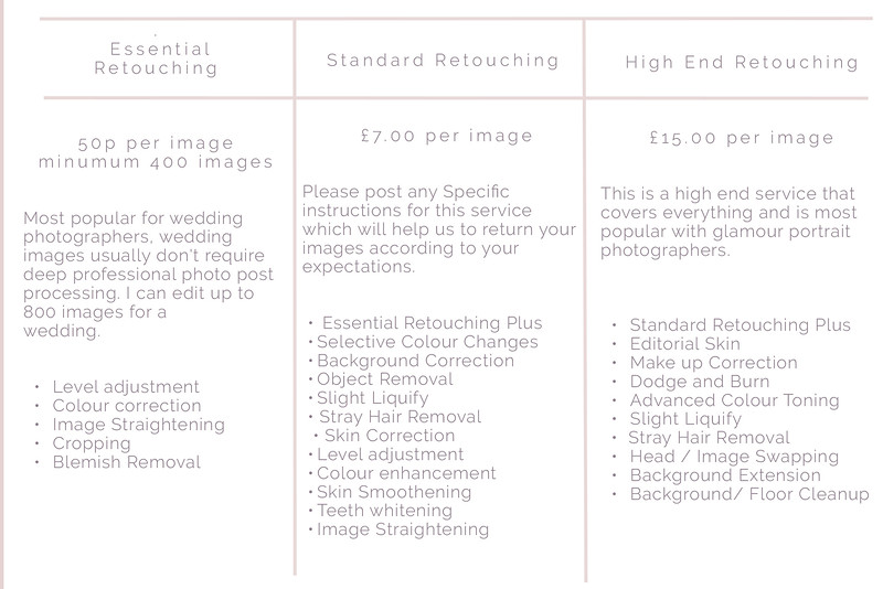 retouching services 2020 table.jpg