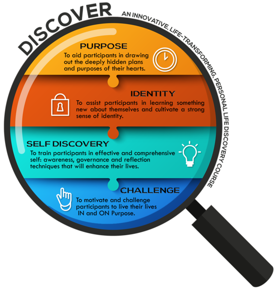 final discover logo 3.03.2020 #2 with transparent background.png