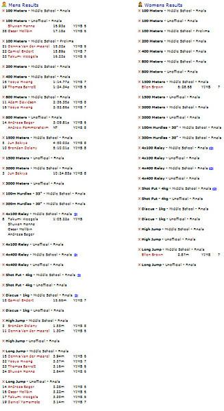 MS Results.jpg