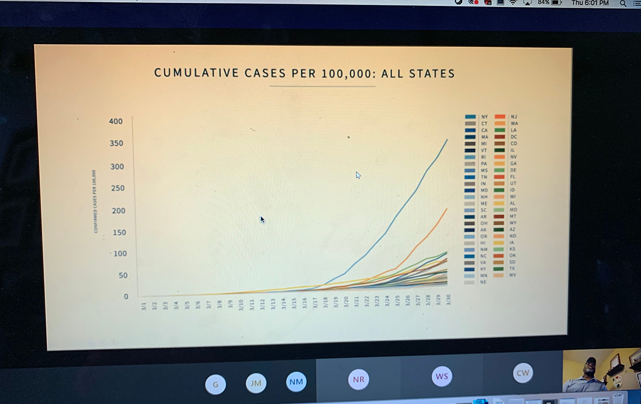 Predictive analytics shows cases in the U.S.
