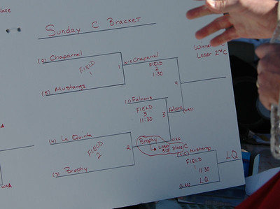 La Quinta Championship Game 1/15/06