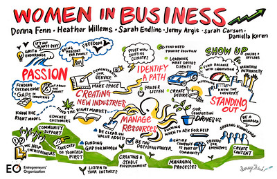 EO Women In Business Panel - 041917
