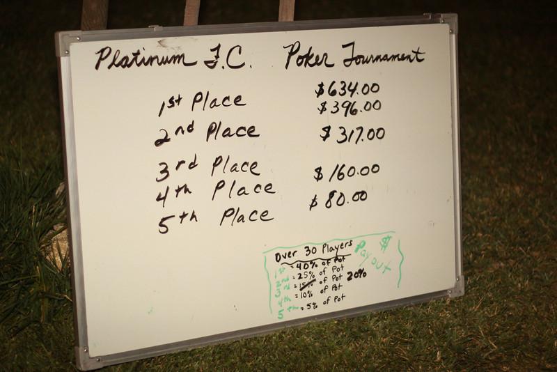 Platinum poker tournement Aug 2011