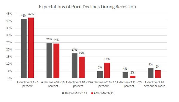 Price decline.jpg