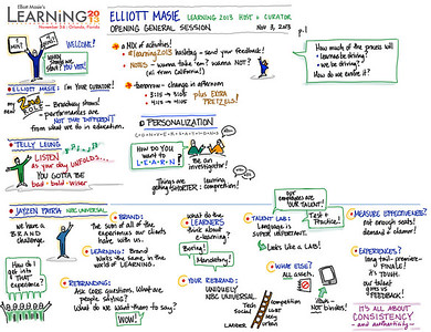 Learning2013 - Graphic Notes!