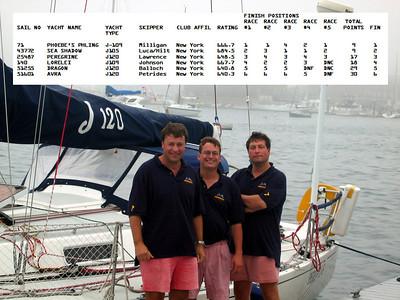 NYYC Cruise 2004