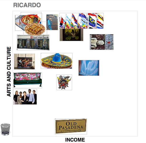 Ricardo_Arts.png