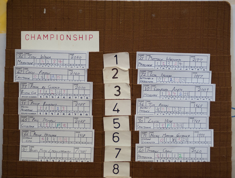The Championship section
