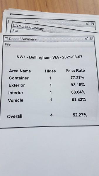 Trial Results.jpg