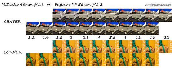 Fujinon XF 56mm f/1.2 - Test