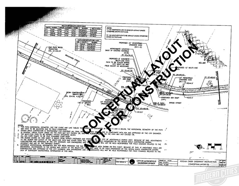 Hogans Creek Greenway - Phase 2_Page_02.jpg