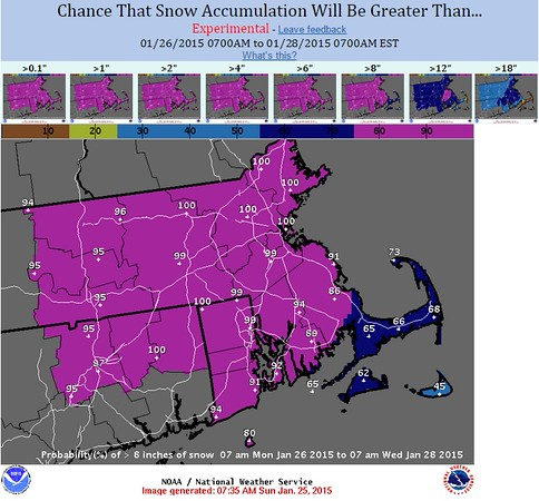 snow depth probabilities