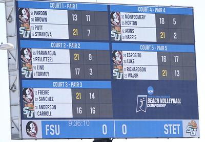 NCAA Championship: FSU vs Stetson (05/06/2016)