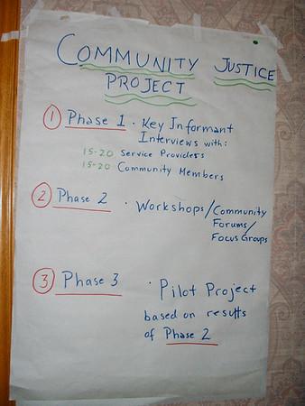 Community Justice Presentation 2003