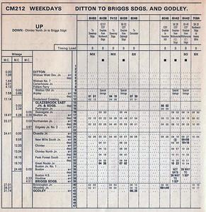 Warrington Low Level 1979 - UP LINE