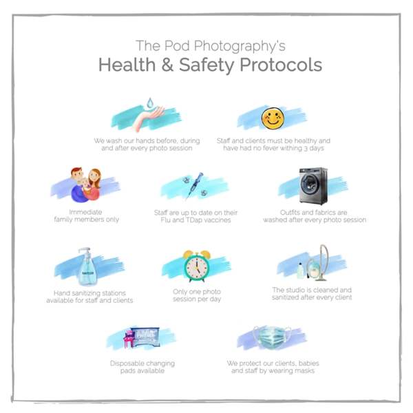 Safety Protocol IG 3.png