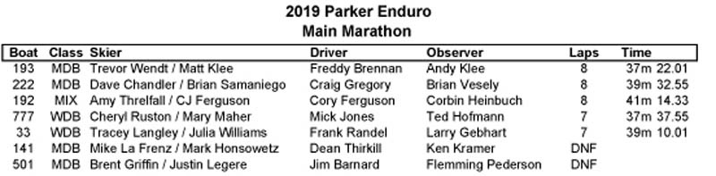 PARKER ENDURO AND SKI RACE 2019 HIGHLIGHTS