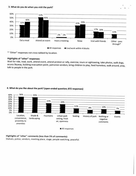 HEMMING PLAZA MEETING MINUTES_Page_45.jpg