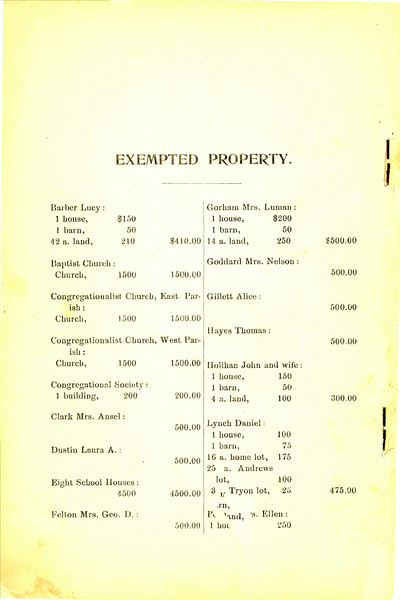 Granville Valuation and Taxes 1892 JPEG_Page_40.jpg