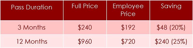 Table - Roam Regional Pass Prices.jpg