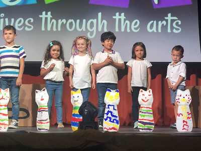 Kinder- 1st  Grade Egyptian Museum Creative Showcase