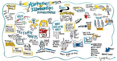 Marketo Summit 2013
