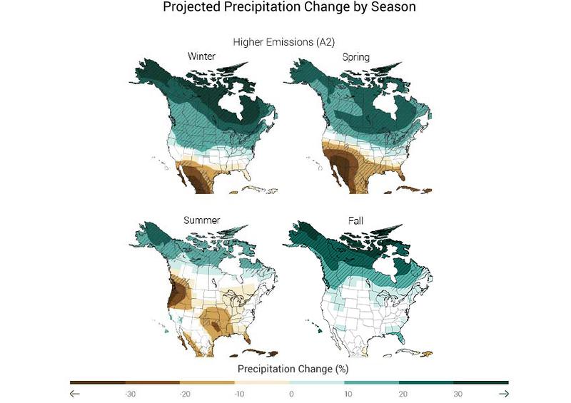 CS_seasonal precip projections A2_V6.jpg