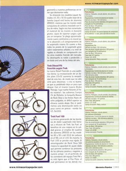 mountain_bike_marzo_2003-0002g.jpg