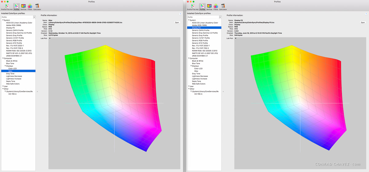 iMac and Display P3 profiles side by side in ColorSync Utility
