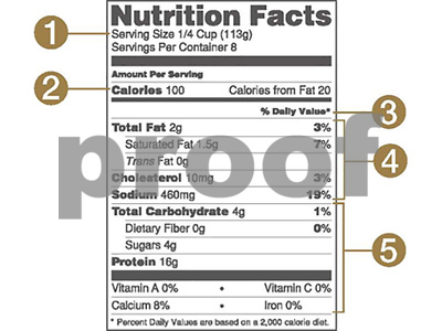 what-to-look-for-on-food-labels-fatfree-is-out-glutenfree-is-in-but-what-really-matters