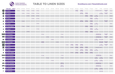 Linen Sizes