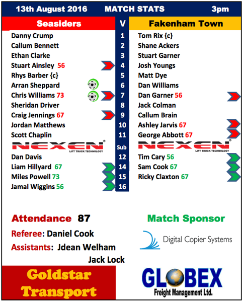 Teams-Fakenham-130816.png