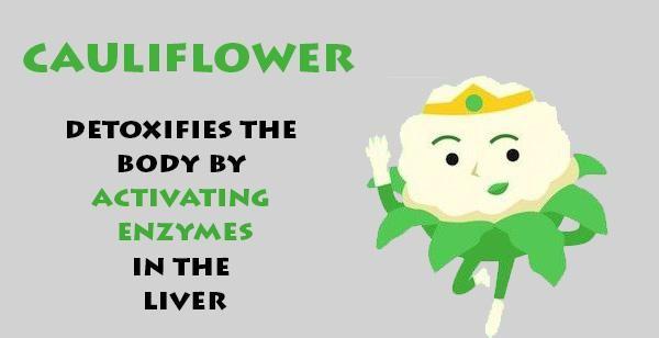 (L12) Cauliflower