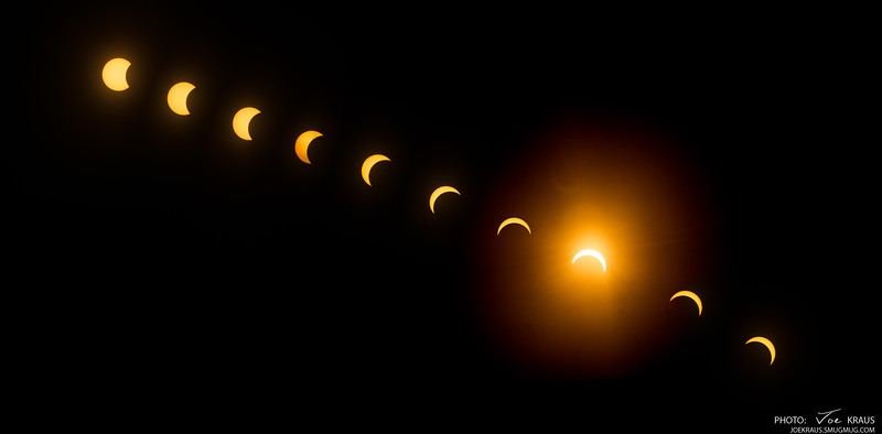 80% Totality