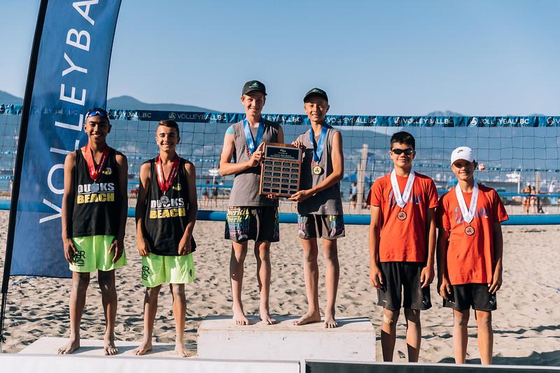 20190804-Volleyball BC-Beach Provincials-SpanishBanksWinners-24.jpg