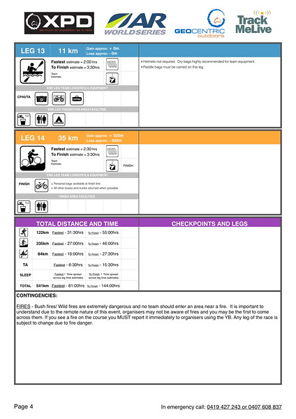 PreRace Logistics-4.jpg