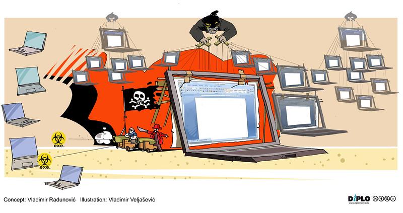 Avoiding botnets