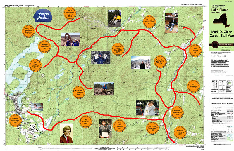 The Mark D. Olson Career Trail Map.  Collection of milestones in Mark's life highlighted by DEC trail markers with elevation dates.   Idea by Sarah Woods, pictures from Suzanne, Laurence, Michele, Steve Lapinski.