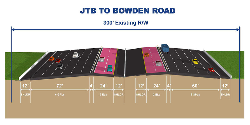 I-95 EL - Typical Sections Board_JTB to Bowden.jpg