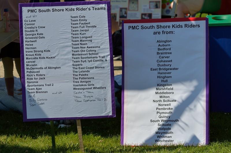 2012-06-10_09-49-06_SS_PMC_Kids.jpg